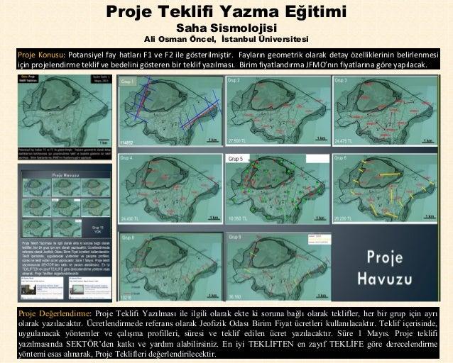Proje Teklifi Yazma EğitimiSaha SismolojisiAli Osman Öncel, İstanbul ÜniversitesiEarthquake focal mechanisms, m>=4.7 S. Ca...