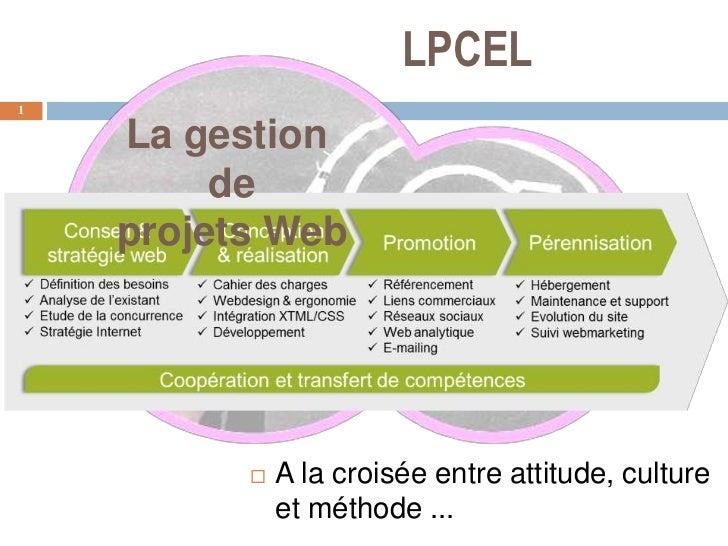 LPCEL1    La gestion         de    projets Web             A la croisée entre attitude, culture              et méthode ...