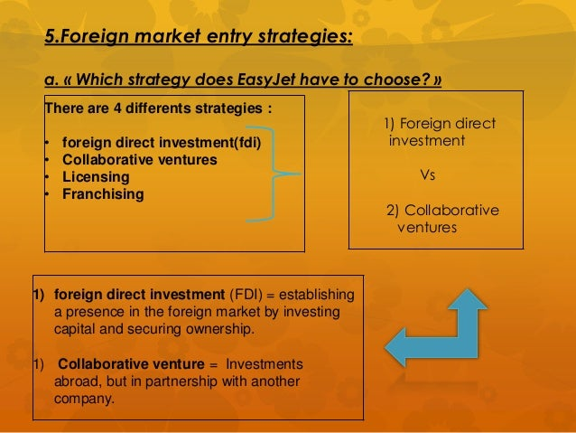 easyjet market segmentation