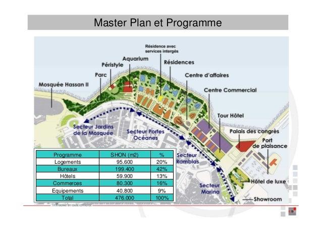 Master Plan et ProgrammeProgramme        SHON (m2)     % Logements         95.600    20%  Bureaux         199.400    42%  ...