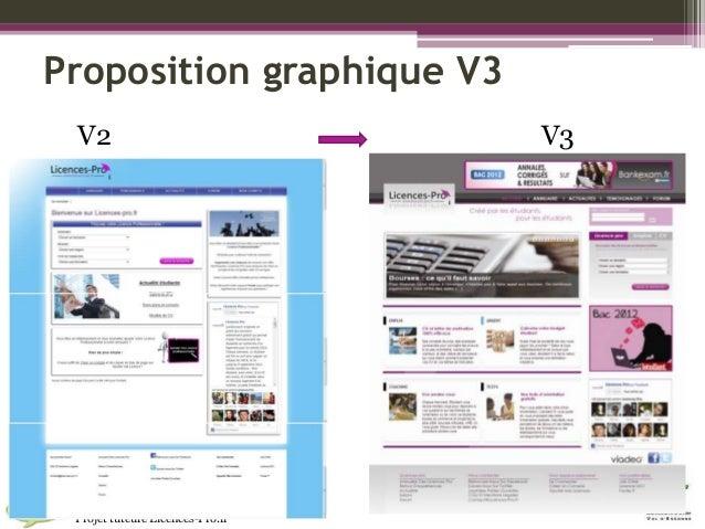 Proposition graphique V3 V2  Projet tuteuré Licences-Pro.fr  V3