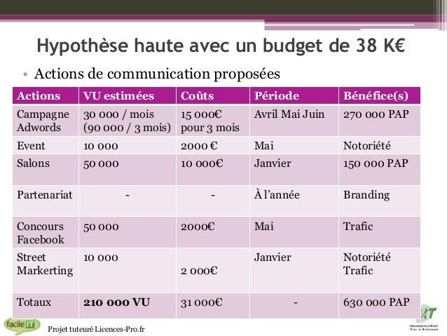 Hypothèse haute avec un budget de 38 K€ • Actions de communication proposées Actions  VU estimées  Campagne Adwords  Pério...