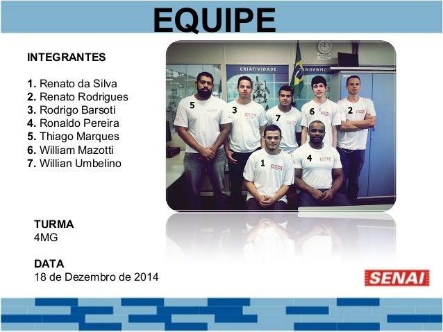 EQUIPE INTEGRANTES 1. Renato da Silva 2. Renato Rodrigues 3. Rodrigo Barsoti 4. Ronaldo Pereira 5. Thiago Marques 6. Willi...
