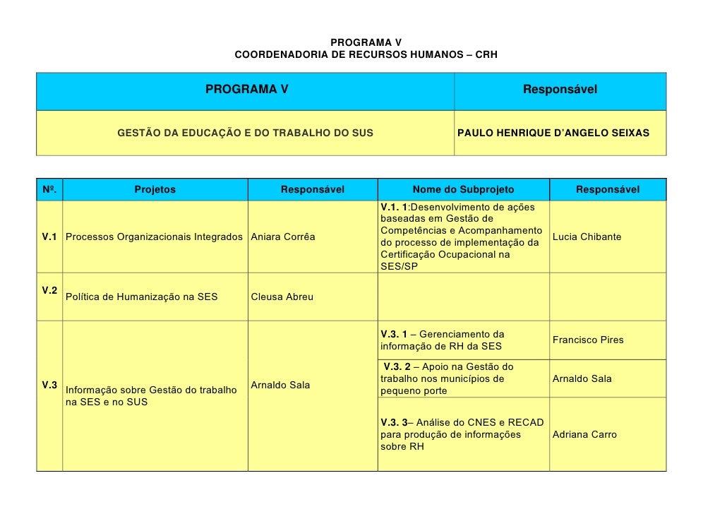 PROGRAMA V                                        COORDENADORIA DE RECURSOS HUMANOS – CRH                                 ...