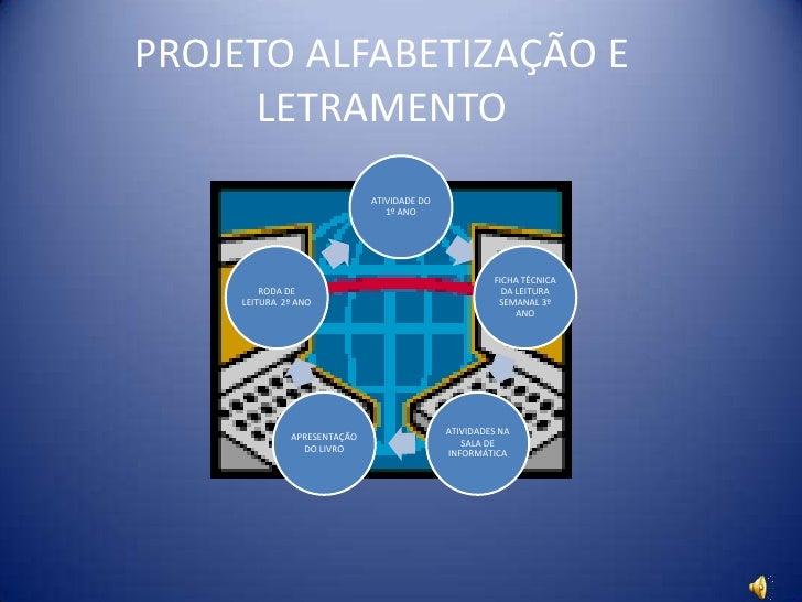 PROJETO ALFABETIZAÇÃO E LETRAMENTO<br />