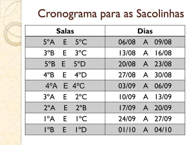 Cronograma para as Sacolinhas Salas Dias 5ºA E 5ºC 06/08 A 09/08 3ºB E 3ºC 13/08 A 16/08 5ºB E 5ºD 20/08 A 23/08 4ºB E 4ºD...