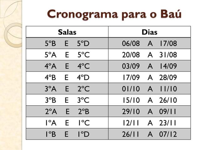Cronograma para o Baú Salas Dias 5ºB E 5ºD 06/08 A 17/08 5ºA E 5ºC 20/08 A 31/08 4ºA E 4ºC 03/09 A 14/09 4ºB E 4ºD 17/09 A...