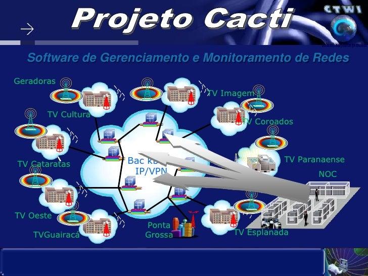 TV Imagem<br />Bac kbone<br />IP/VPN<br />TV Cataratas<br />TV Oeste<br />Ponta<br />Grossa<br />TV Esplanada<br />TVGuair...