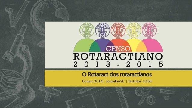 O Rotaract dos rotaractianos  Conarc 2014 | Joinville/SC | Distritos 4.650