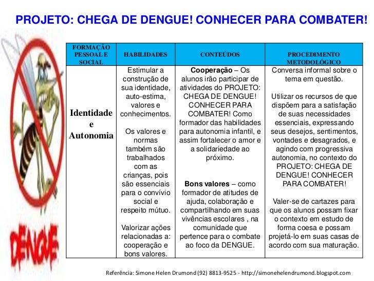 Famosos Projeto chega de dengue! conhecer para combater! simone helen drumond… CG15