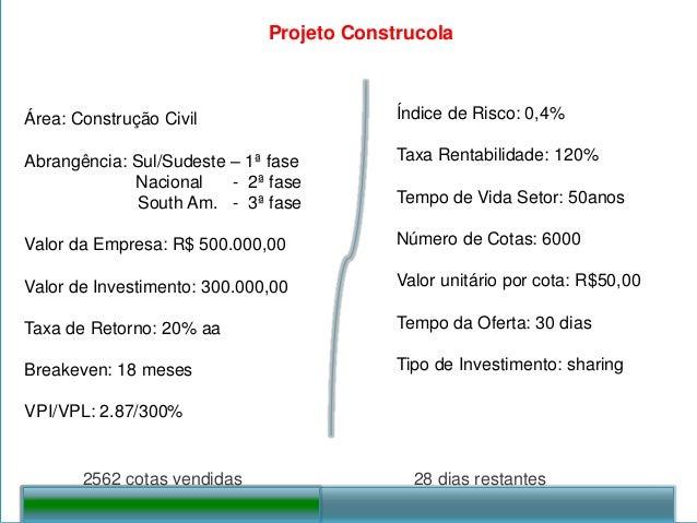 Projeto Construcola Área: Construção Civil Abrangência: Sul/Sudeste – 1ª fase Nacional - 2ª fase South Am. - 3ª fase Valor...