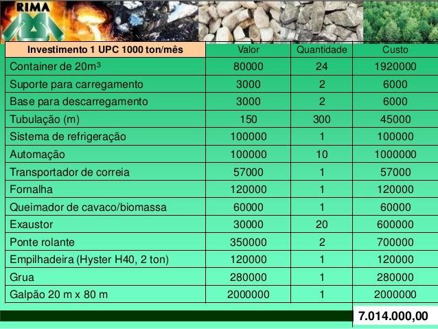 Projeto container de carboniza o rima industrial s a - Conversion m3 en tonne ...