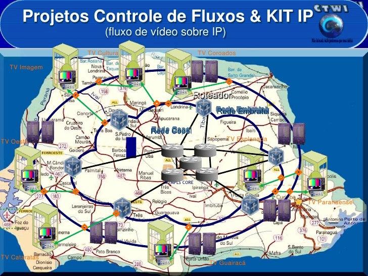 Projetos Controle de Fluxos & KIT IP(fluxo de vídeo sobre IP)<br />TV Cultura<br />TV Coroados<br />TV Imagem<br />Rotead...