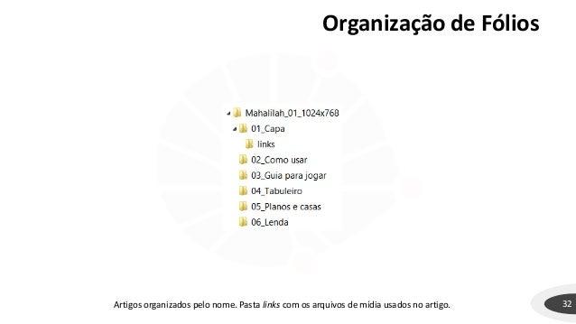 Organização de Fólios 32Artigos organizados pelo nome. Pasta links com os arquivos de mídia usados no artigo.