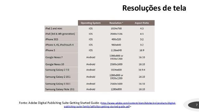 Resoluções de tela 7 Fonte: Adobe Digital Publishing Suite Getting Started Guide <http://www.adobe.com/content/dam/Adobe/e...