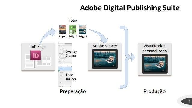 Adobe Digital Publishing Suite 9