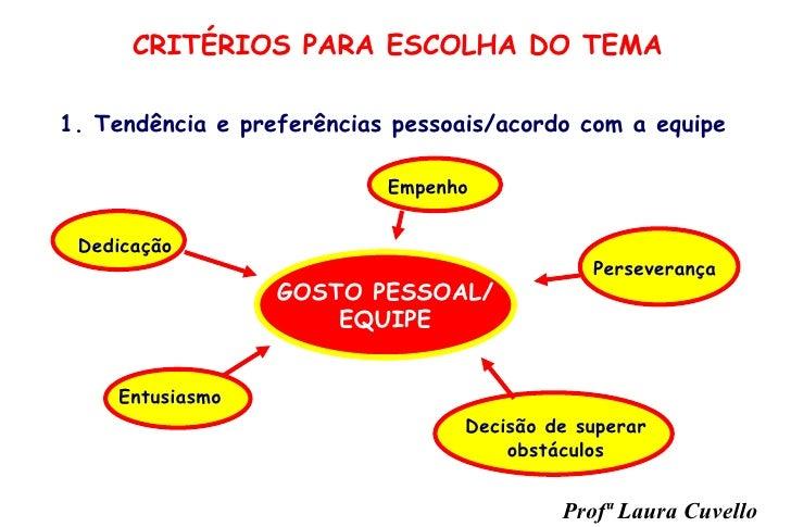 CRITÉRIOS PARA ESCOLHA DO TEMA 1. Tendência e preferências pessoais/acordo com a equipe  Profª Laura Cuvello GOSTO PESSOAL...