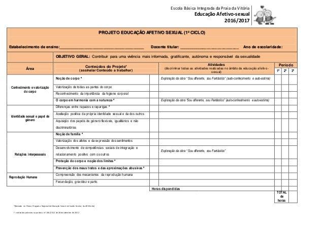 Escola Básica Integrada da Praia da Vitória Educação Afetivo-sexual 2016/2017 *(Baseado no Presse, Programa Regional de Ed...