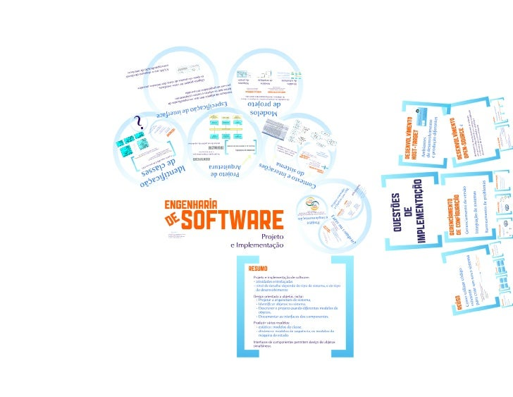 Projeto e implementacao