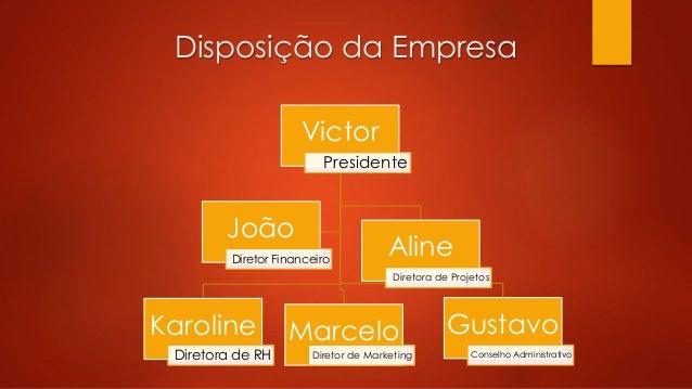 Disposição da Empresa Victor Presidente Karoline Diretora de RH Marcelo Diretor de Marketing Gustavo Conselho Administrati...