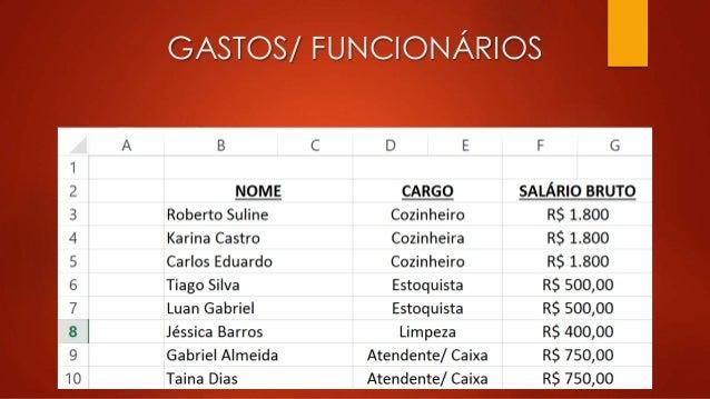 GASTOS/ FUNCIONÁRIOS