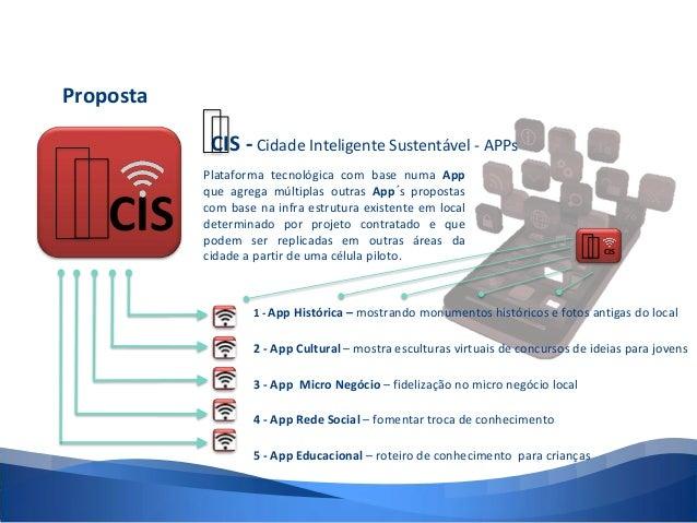 d863195fd4 Projeto Cidade Inteligente