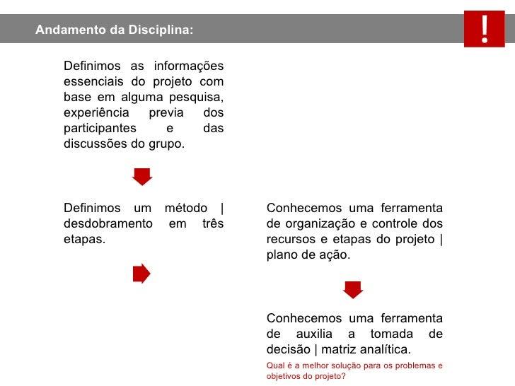 Andamento da Disciplina: Definimos as informações essenciais do projeto com base em alguma pesquisa, experiência previa do...