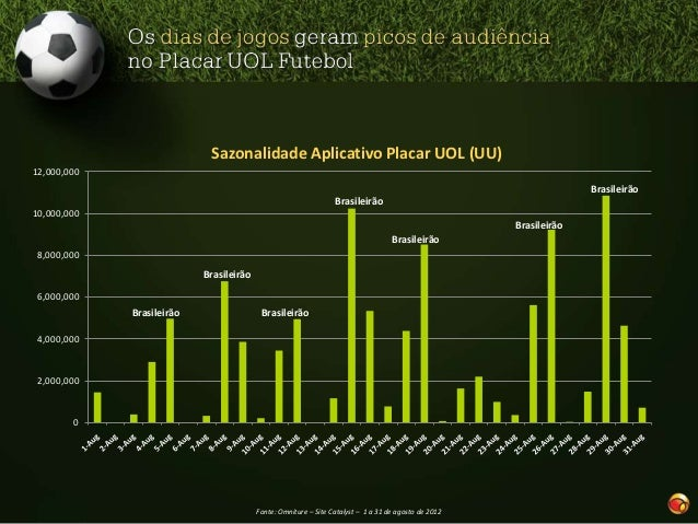 Downloads                         Pageviews/Agosto                           936.000+                              33.000....