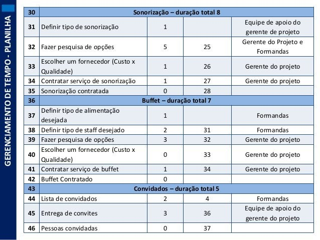 GERENCIAMENTO DE TEMPO - PLANILHA  30  Sonorização – duração total 8  31 Definir tipo de sonorização  1  32 Fazer pesquisa...