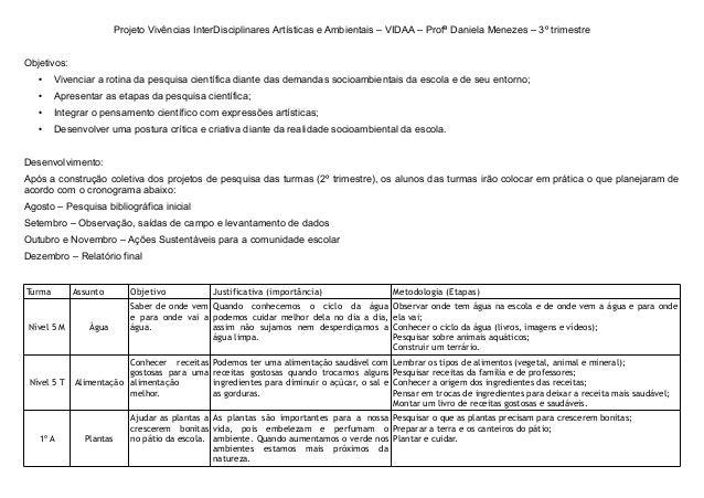 Projeto Vivências InterDisciplinares Artísticas e Ambientais – VIDAA – Profª Daniela Menezes – 3º trimestre Objetivos: • V...