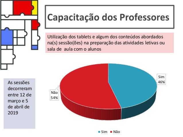 MURAL DIGITAL REALIZADO DO 3º B – PROF SARA SALAS Escola Básica José Joaquim Rita Seixas