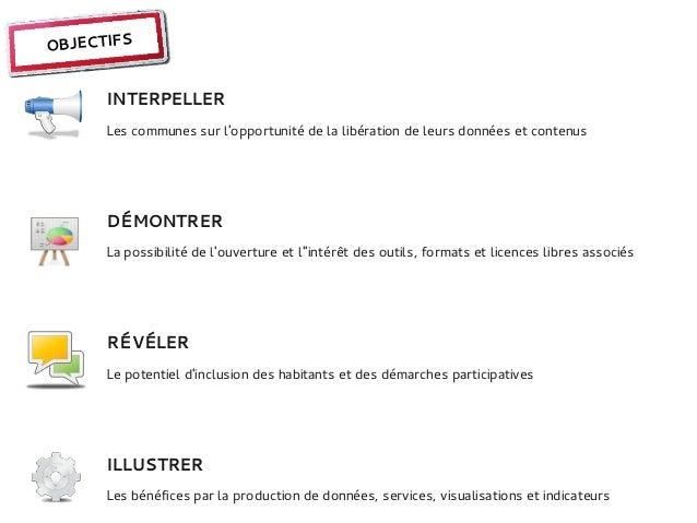 OBJECTIFS      INTERPELLER      Les communes sur lopportunité de la libération de leurs données et contenus      DÉMONTRER...