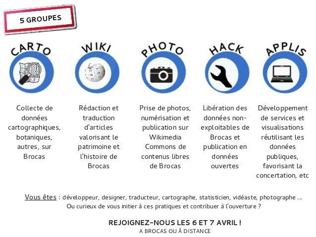 5 GROUPES  Collecte de          Rédaction et          Prise de photos,        Libération des      Développement    données...
