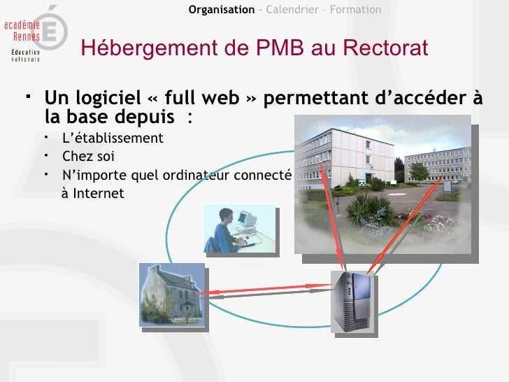 Organisation – Calendrier – Formation          Hébergement de PMB au Rectorat   Un logiciel «full web» permettant d'acc...