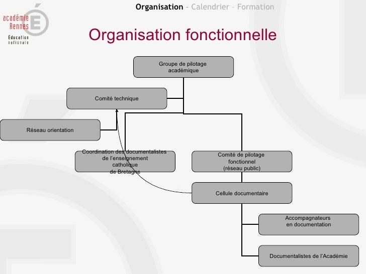 Organisation – Calendrier – Formation                       Organisation fonctionnelle                                    ...