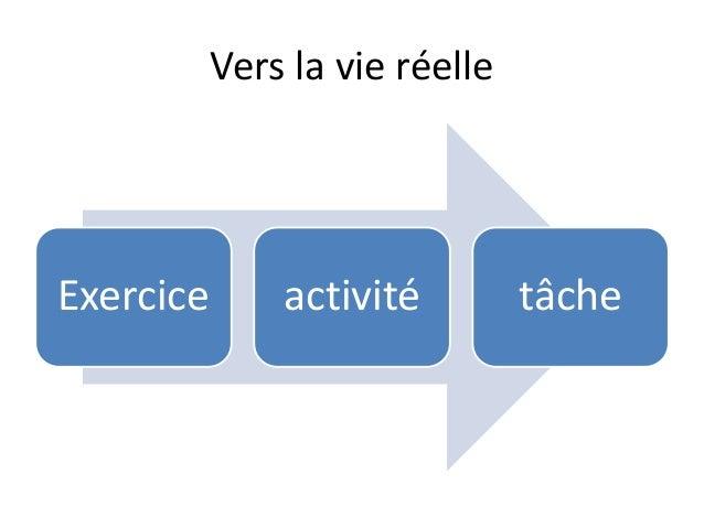 Vers la vie réelle Exercice activité tâche