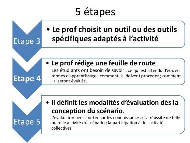 5 étapes Etape 3 • Le prof choisit un outil ou des outils spécifiques adaptés à l'activité Etape 4 • Le prof rédige une fe...