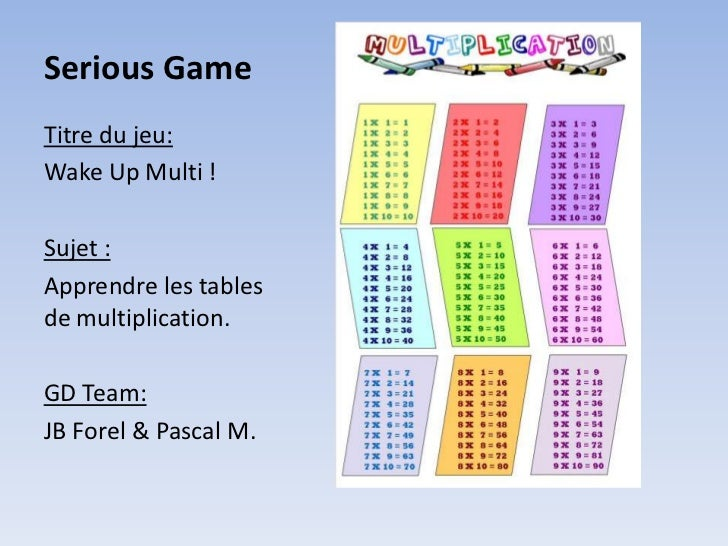 Serious GameTitre du jeu:Wake Up Multi !Sujet :Apprendre les tablesde multiplication.GD Team:JB Forel & Pascal M.
