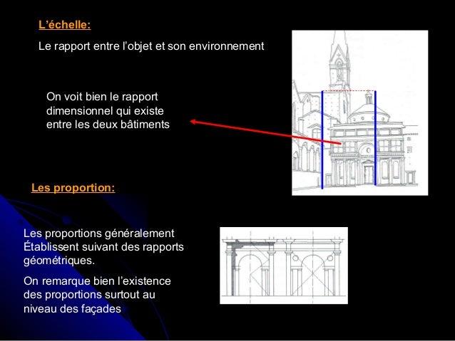 rénovation urbaine synonyme