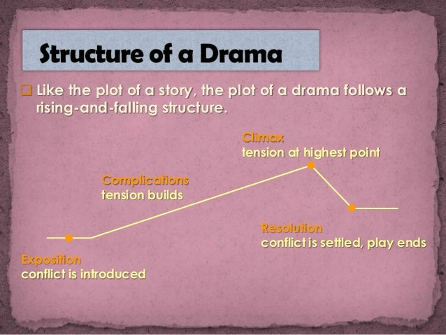 Elements of drama ccuart Image collections