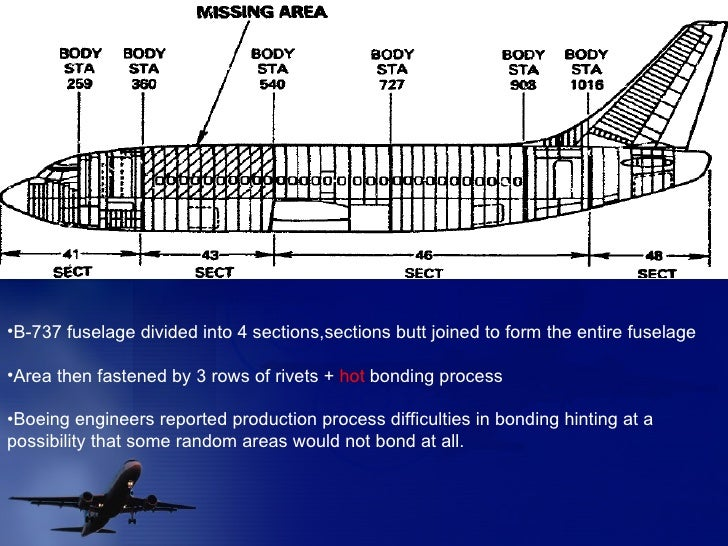 b-737 fuselage divided into 4 737 fuselage diagram