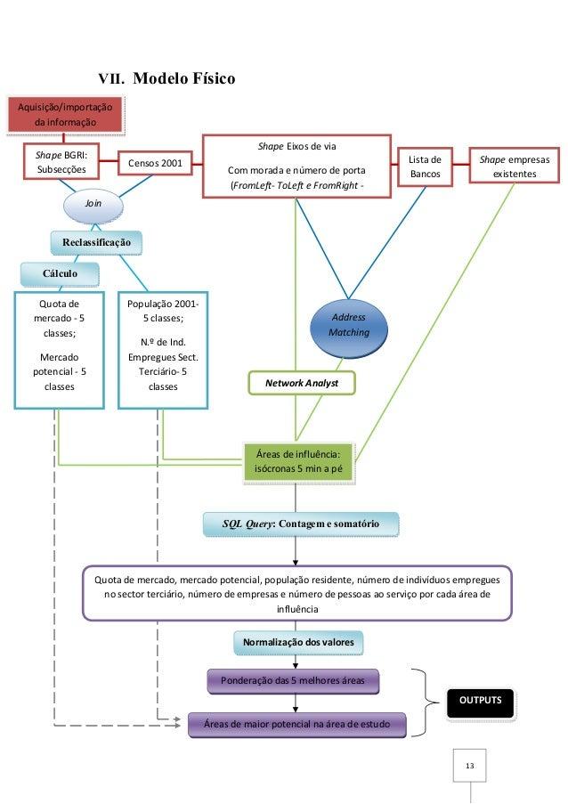 Identifica o das reas de potencial em termos de neg cio - Porta sql server ...