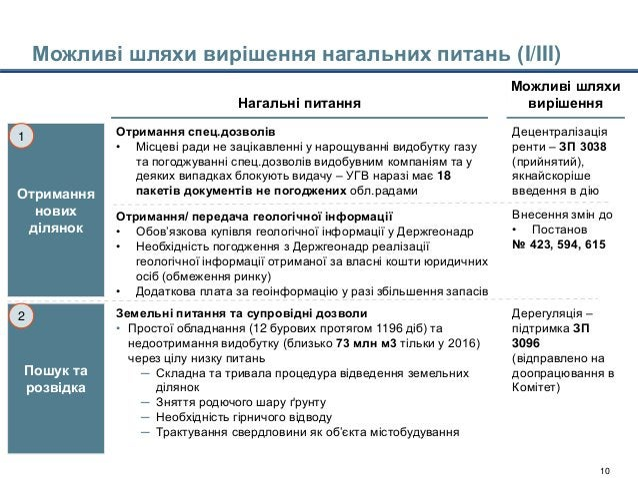 Model's outputs - CTM 22jan15-Main slides_with Enrique comments.pptx 10 Можливі шляхи вирішення нагальних питань (I/III) О...