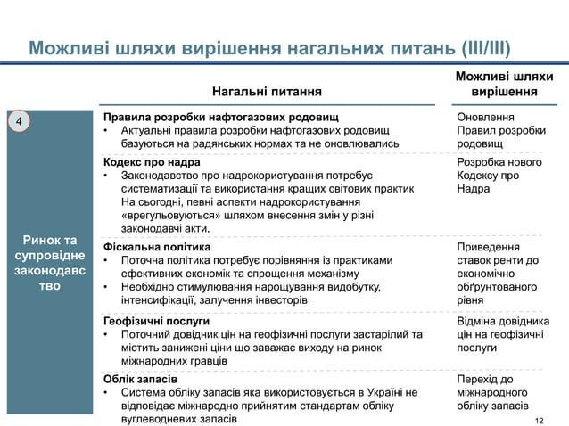 Model's outputs - CTM 22jan15-Main slides_with Enrique comments.pptx 12 Можливі шляхи вирішення нагальних питань (III/III)...