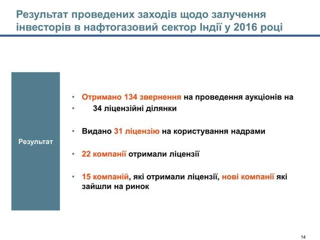 Model's outputs - CTM 22jan15-Main slides_with Enrique comments.pptx 14 • Отримано 134 звернення на проведення аукціонів н...