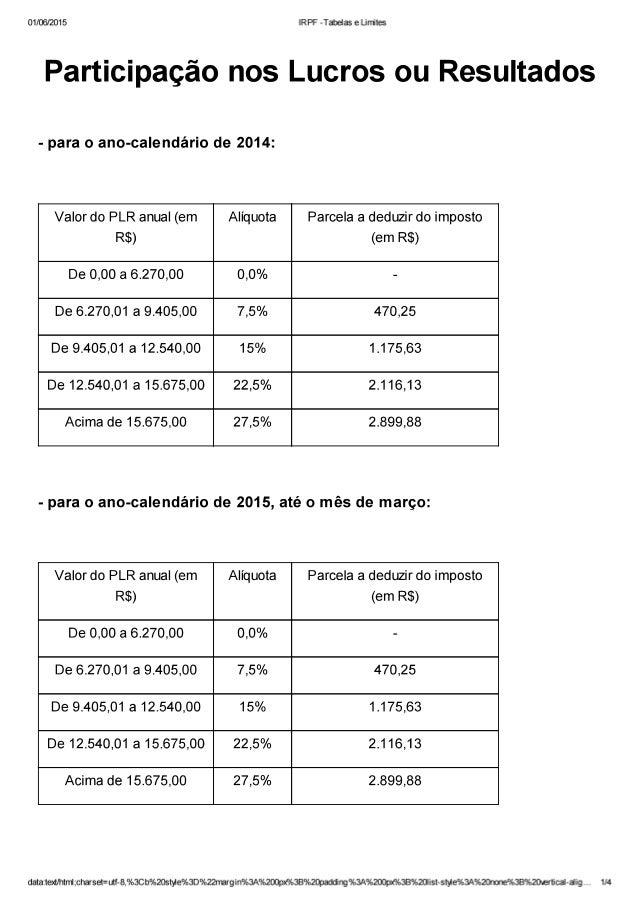 01/06/2015 IRPF -Tabelas e Unites  Participação nos Lucros ou Resultados  - para o ano-calendário de 2014:  Valor do PLR a...