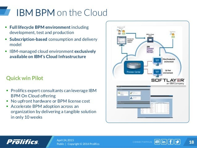 Discover BPM Optimization in the Cloud