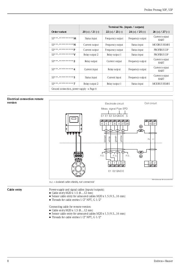 Proline Promag 50p 53pelectromag ic Flowmeter on 12 volt relay diagram