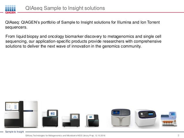 QIAseq Technologies for Metagenomics and Microbiome NGS