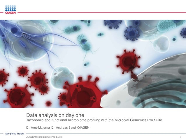 Microbiome Profiling with the Microbial Genomics Pro Suite